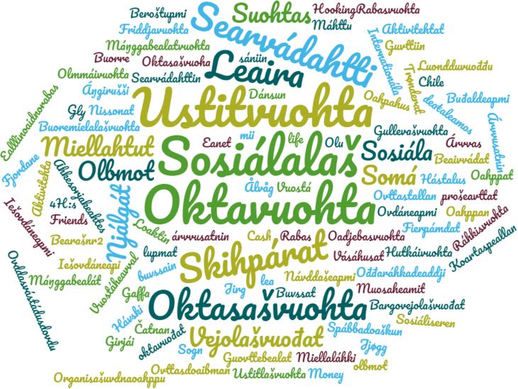 Ordsky samisk